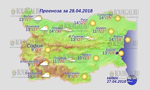 28 апреля 2018 года, погода в Болгарии
