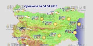 4 апреля 2018 года, погода в Болгарии