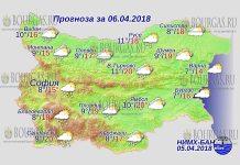 6 апреля 2018 года, погода в Болгарии