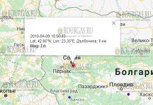 землетрясение в Софии 9 апреля 2018 года