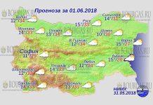 1 июня 2018 года, погода в Болгарии