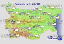 11 мая 2018 года, погода в Болгарии