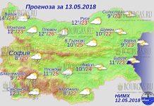 13 мая 2018 года, погода в Болгарии