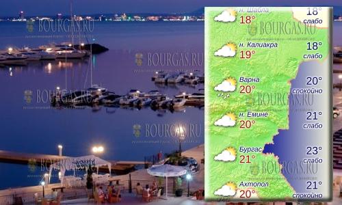 21 мая 2018 года, температура морской воды в Болгарии