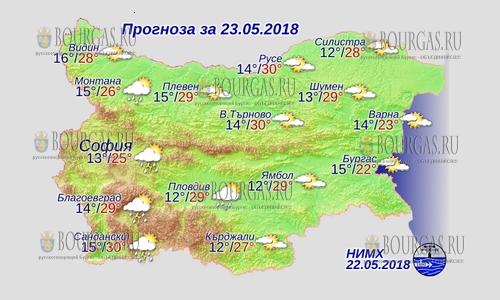 23 мая 2018 года, погода в Болгарии