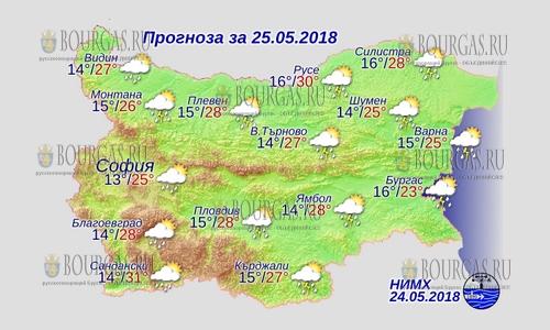 25 мая 2018 года, погода в Болгарии