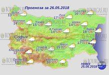 26 мая 2018 года, погода в Болгарии