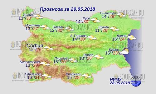 29 мая 2018 года, погода в Болгарии