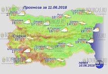 11 июня 2018 года, погода в Болгарии