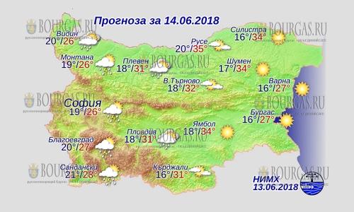 14 июня 2018 года, погода в Болгарии