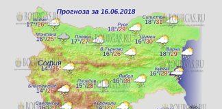 16 июня 2018 года, погода в Болгарии
