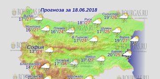 18 июня 2018 года, погода в Болгарии