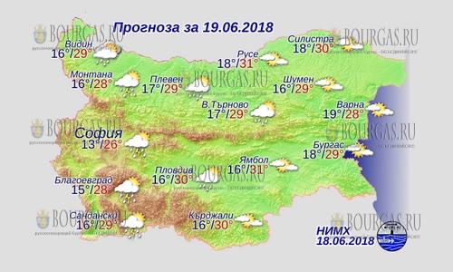 19 июня 2018 года, погода в Болгарии