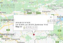 19 июня 2018 года, землетрясение в Болгарии