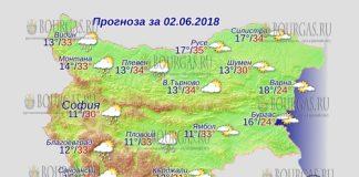 2 июня 2018 года, погода в Болгарии