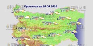 20 июня 2018 года, погода в Болгарии