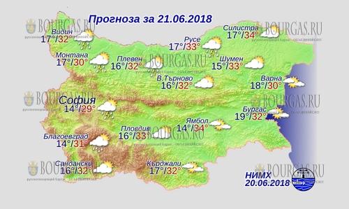 21 июня 2018 года, погода в Болгарии