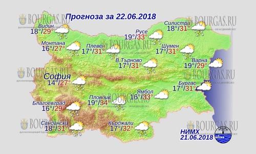 22 июня 2018 года, погода в Болгарии