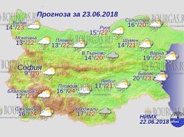 23 июня 2018 года, погода в Болгарии