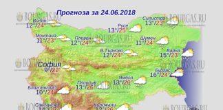 24 июня 2018 года, погода в Болгарии