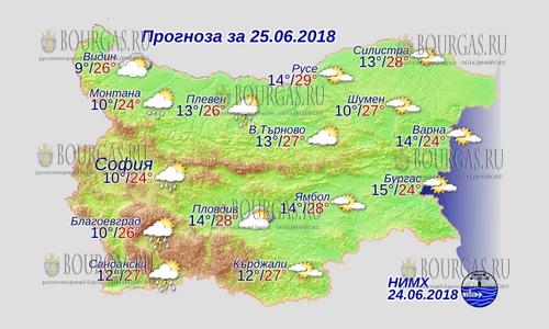 25 июня 2018 года, погода в Болгарии