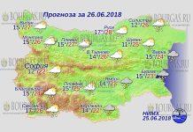 26 июня 2018 года, погода в Болгарии