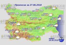 27 июня 2018 года, погода в Болгарии