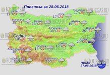28 июня 2018 года, погода в Болгарии