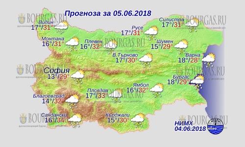 5 июня 2018 года, погода в Болгарии