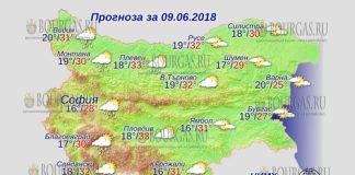 9 июня 2018 года, погода в Болгарии