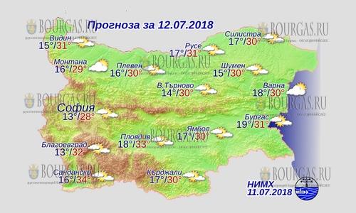 12 июля 2018 года, погода в Болгарии