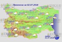 2 июля 2018 года, погода в Болгарии