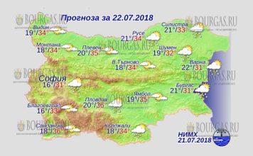 22 июля 2018 года, погода в Болгарии