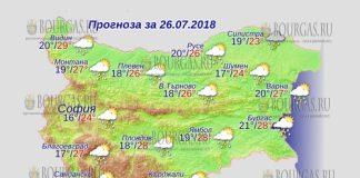 26 июля 2018 года, погода в Болгарии