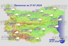 27 июля 2018 года, погода в Болгарии
