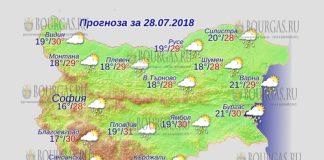 28 июля 2018 года, погода в Болгарии
