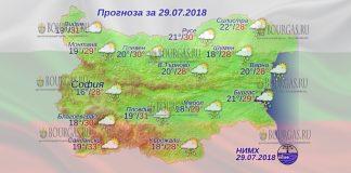 30 июля 2018 года, погода в Болгарии