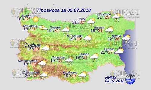 5 июля 2018 года, погода в Болгарии
