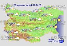 6 июля 2018 года, погода в Болгарии