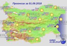 1 сентября 2018 года, погода в Болгарии