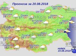 20 августа 2018 года, погода в Болгарии