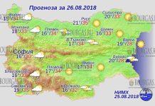 26 августа 2018 года, погода в Болгарии