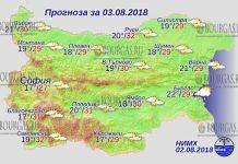 3 августа 2018 года, погода в Болгарии