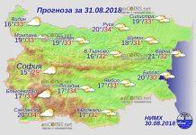 31 августа 2018 года, погода в Болгарии