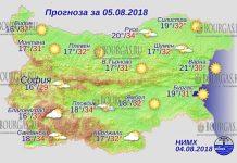 5 августа 2018 года, погода в Болгарии
