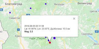 5 августа 2018 года в Болгарии произошло землетрясение 2,2 балла по шкале Рихтера
