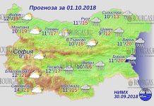 1 октября 2018 года, погода в Болгарии