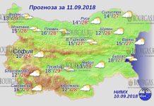 11 сентября 2018 года, погода в Болгарии