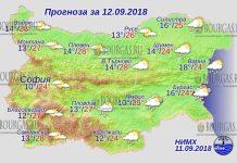12 сентября 2018 года, погода в Болгарии