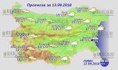 13 сентября 2018 года, погода в Болгарии